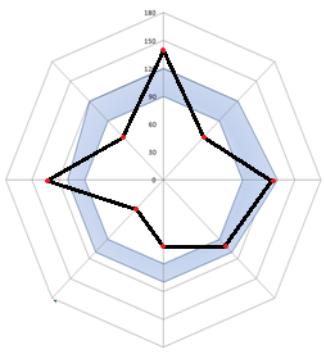 Octagon no text